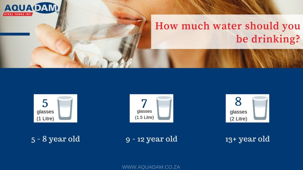 How many glasses of water to drink per day