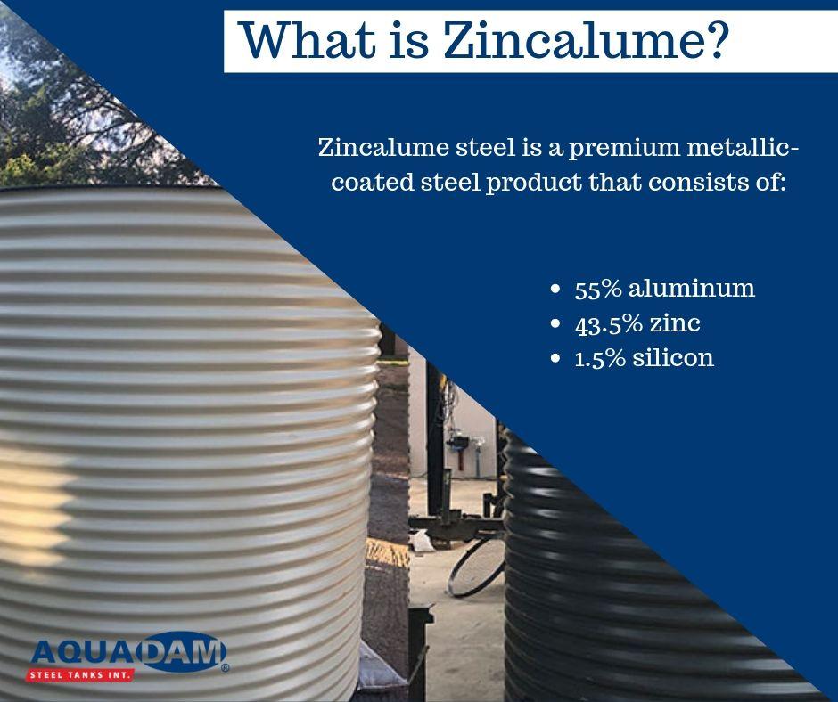 What is Zincalume